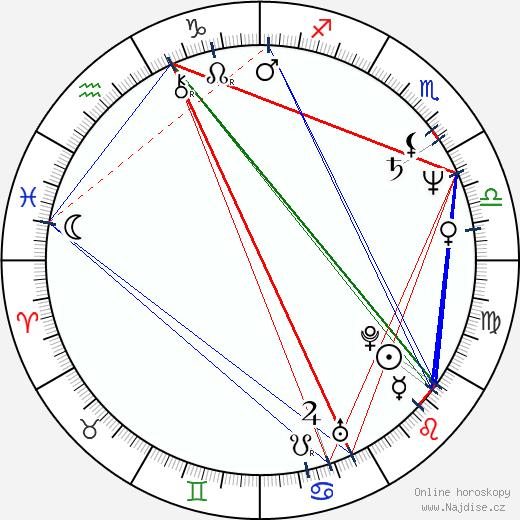 Joshua Bolten wikipedie wiki 2019, 2020 horoskop