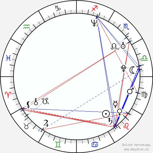 Joshua Cain wikipedie wiki 2018, 2019 horoskop