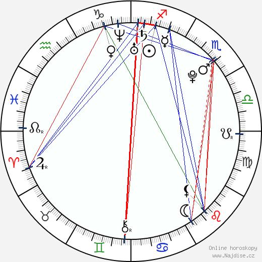Joshua Sasse wikipedie wiki 2017, 2018 horoskop