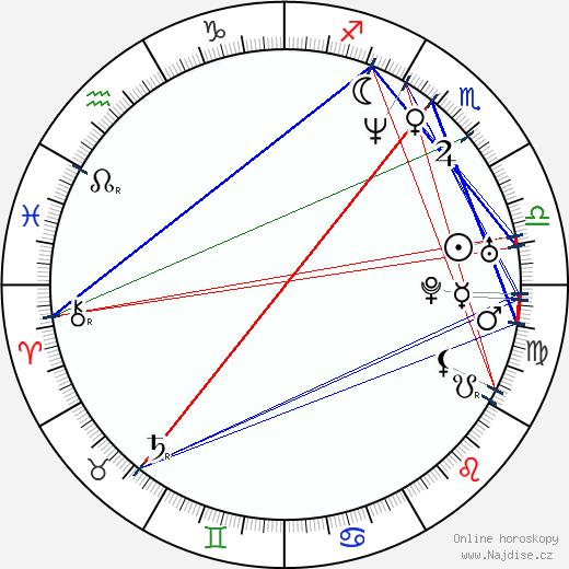 Josie Bissett wikipedie wiki 2020, 2021 horoskop