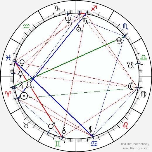Joss Stone wikipedie wiki 2020, 2021 horoskop