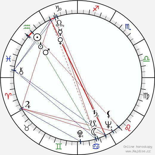 Josseline Gaël wikipedie wiki 2017, 2018 horoskop
