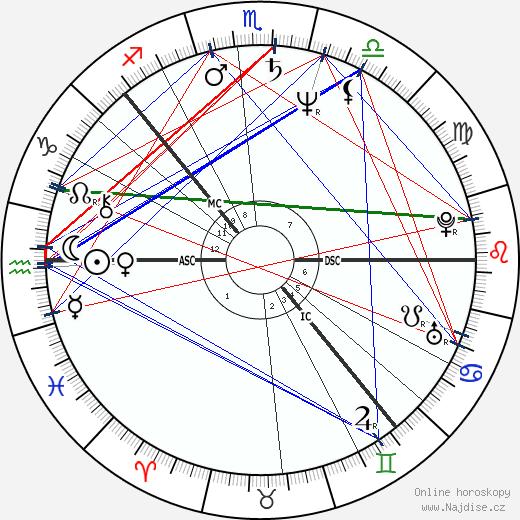 Jostein Saether wikipedie wiki 2018, 2019 horoskop