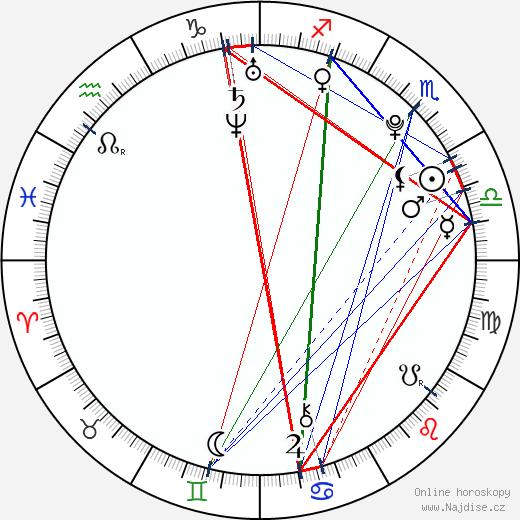 Joy Lauren wikipedie wiki 2020, 2021 horoskop