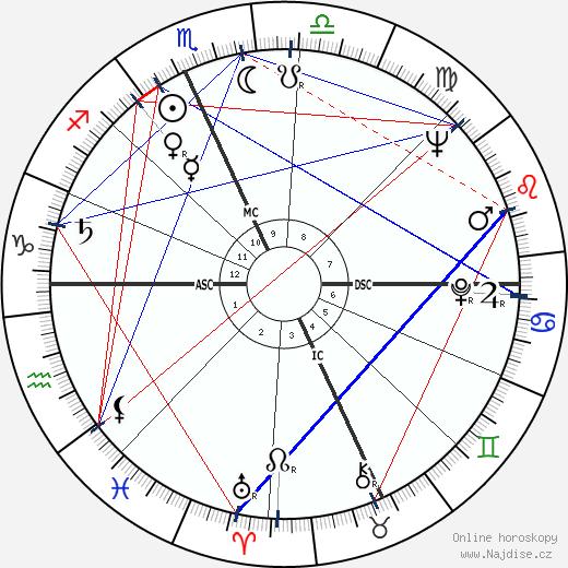 Joy Picus wikipedie wiki 2020, 2021 horoskop