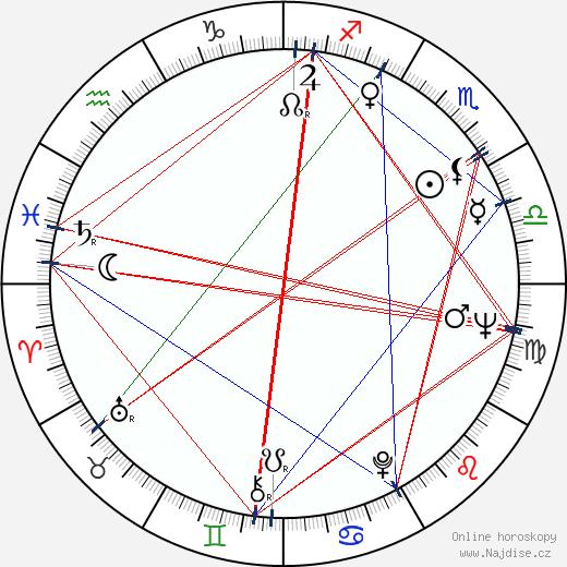 Joyce Chopra wikipedie wiki 2017, 2018 horoskop