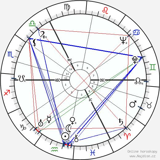 Joyce Grenfell wikipedie wiki 2019, 2020 horoskop
