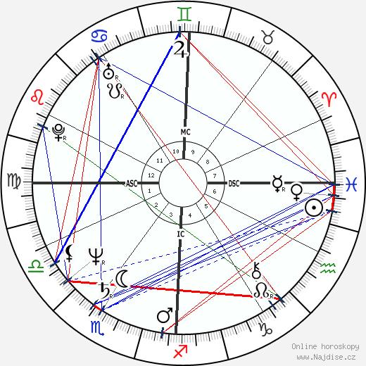 Joyce Jackson wikipedie wiki 2017, 2018 horoskop