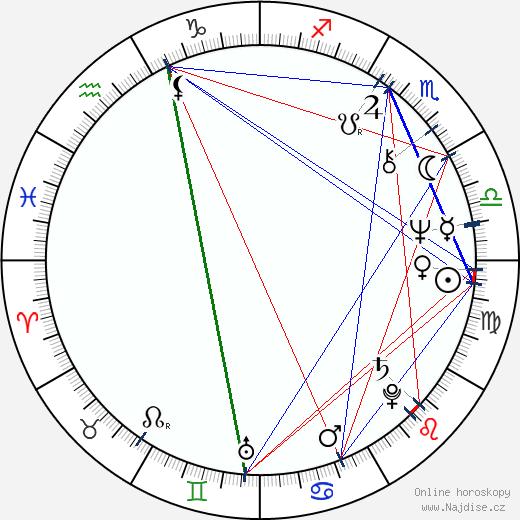 Jozef Bednárik wikipedie wiki 2019, 2020 horoskop