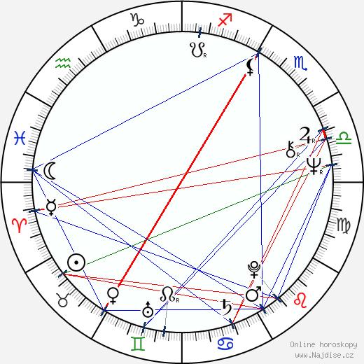 Jozef Husár wikipedie wiki 2019, 2020 horoskop