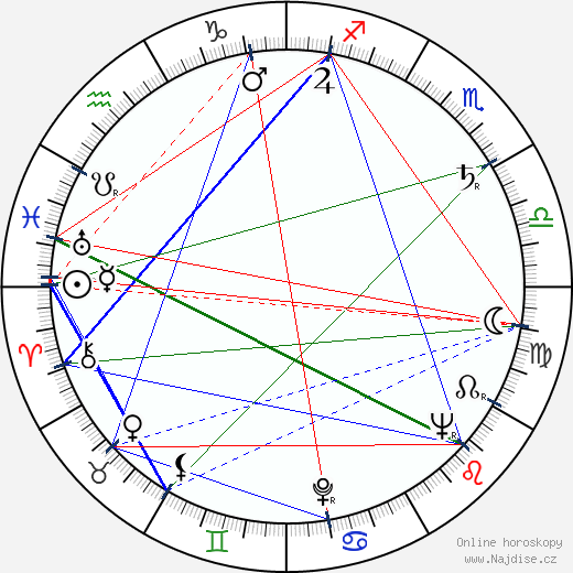 Jozef Kroner wikipedie wiki 2018, 2019 horoskop