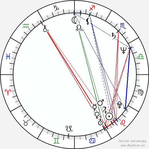 Jozef Vajda wikipedie wiki 2019, 2020 horoskop
