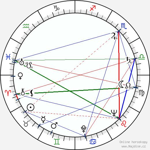 Jozef Zajko wikipedie wiki 2019, 2020 horoskop