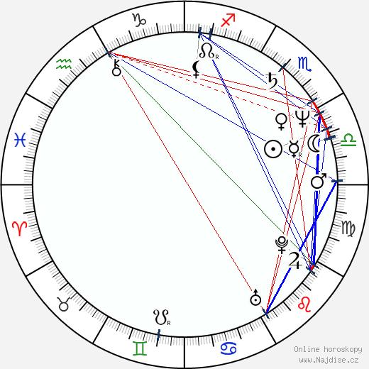 Jožka Šmukař wikipedie wiki 2019, 2020 horoskop