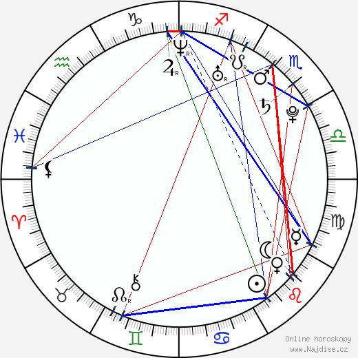 Juan Flores wikipedie wiki 2018, 2019 horoskop