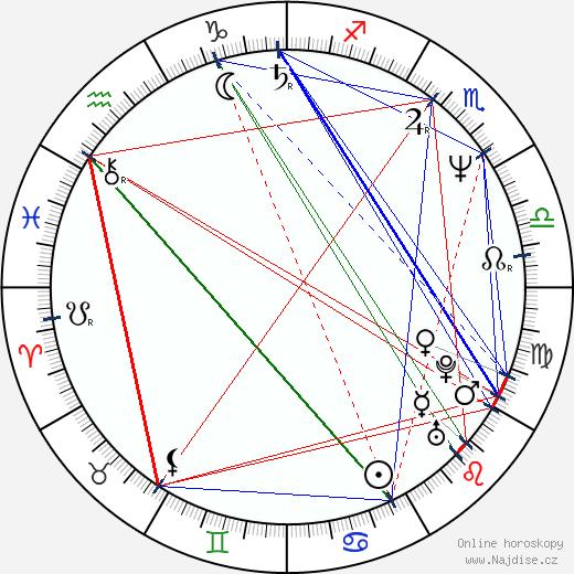 Juan José Campanella wikipedie wiki 2017, 2018 horoskop