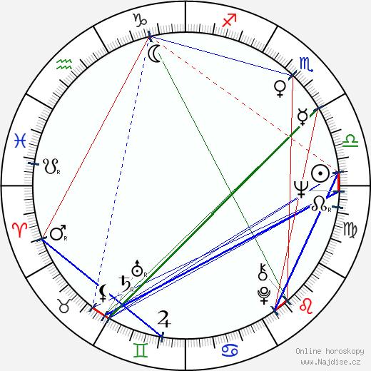 Juan José Jusid wikipedie wiki 2019, 2020 horoskop
