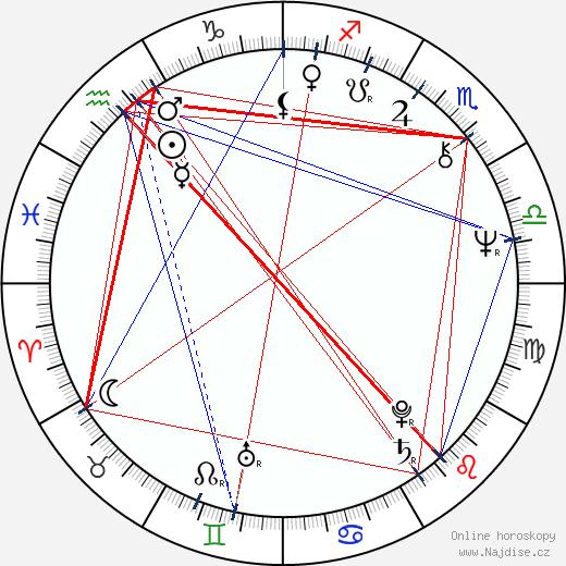 Juan Padrón wikipedie wiki 2018, 2019 horoskop
