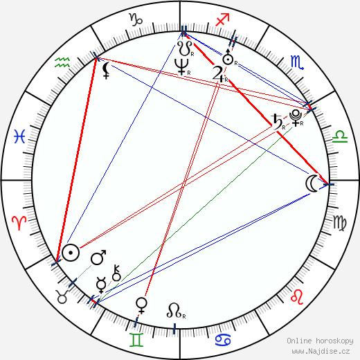 Juan Sebastian Jacome wikipedie wiki 2019, 2020 horoskop