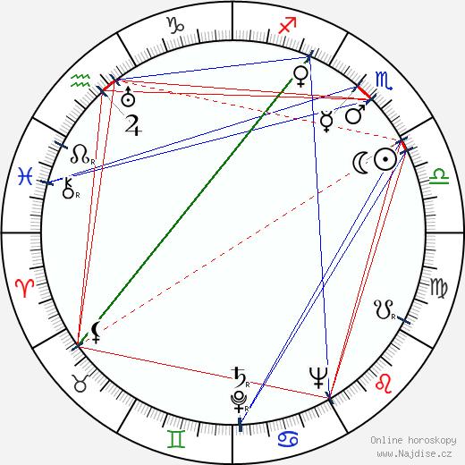 Juanita Moore wikipedie wiki 2017, 2018 horoskop