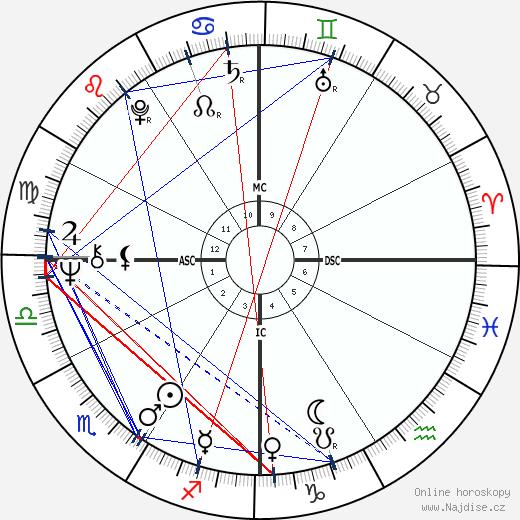 Jud Fine wikipedie wiki 2018, 2019 horoskop