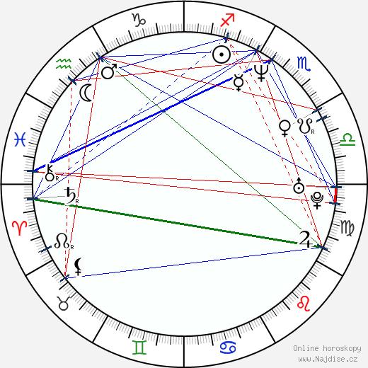 Judd Apatow wikipedie wiki 2017, 2018 horoskop