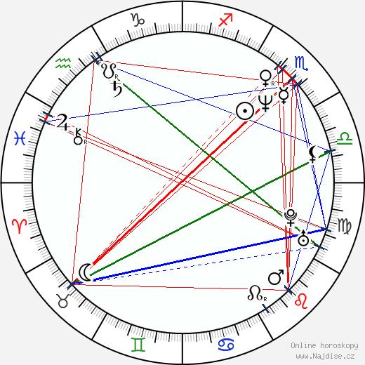 Judi Trott wikipedie wiki 2018, 2019 horoskop
