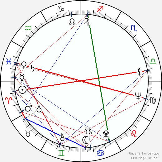 Judith Guest wikipedie wiki 2019, 2020 horoskop