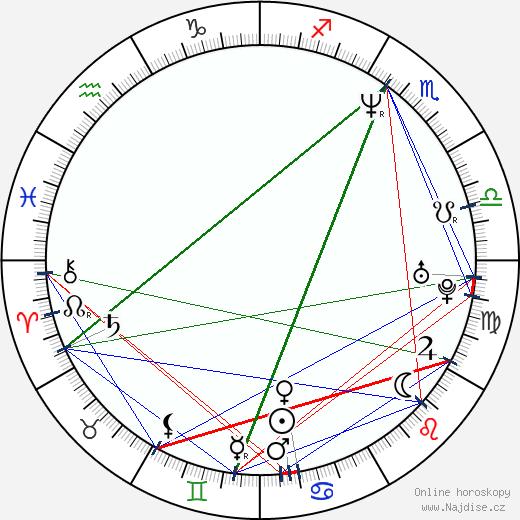 Judith Hoag wikipedie wiki 2020, 2021 horoskop