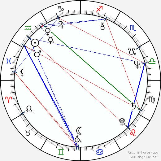 Judith Light wikipedie wiki 2020, 2021 horoskop