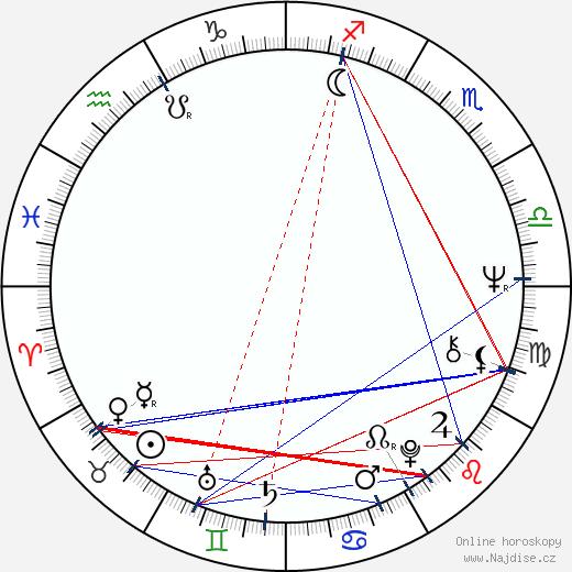 Judith McNaught wikipedie wiki 2018, 2019 horoskop