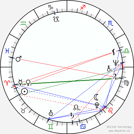 Judith O'Dea wikipedie wiki 2018, 2019 horoskop