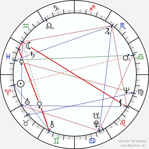 Judith Rossner wikipedie wiki 2019, 2020 horoskop