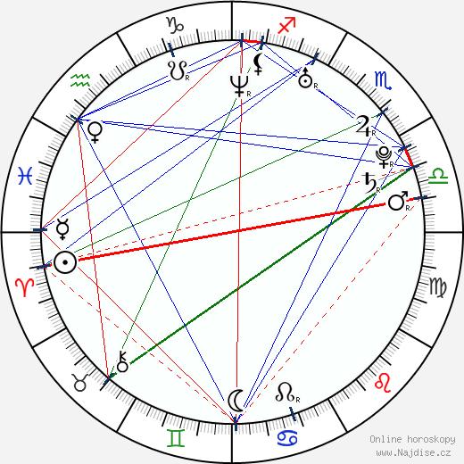 Judith Shekoni wikipedie wiki 2019, 2020 horoskop