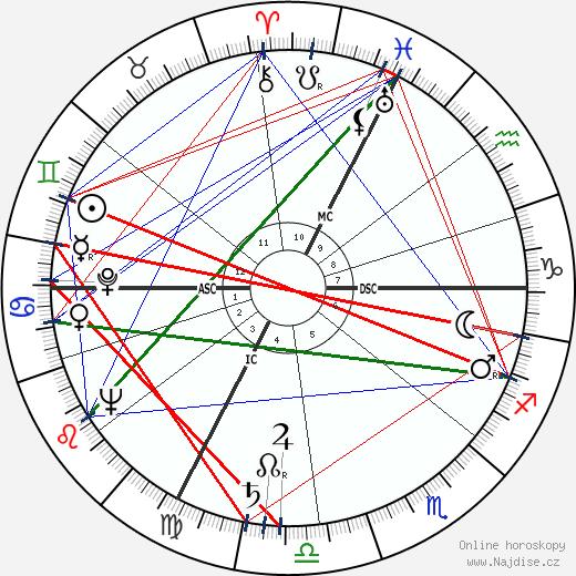 Judy Garland wikipedie wiki 2017, 2018 horoskop