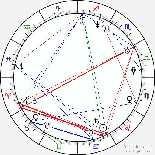 Judy Greer wikipedie wiki 2017, 2018 horoskop