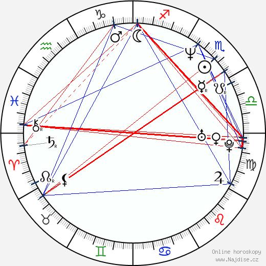 Judy Reyes wikipedie wiki 2019, 2020 horoskop
