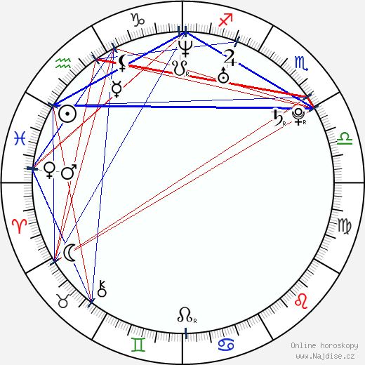 Juelz Santana wikipedie wiki 2020, 2021 horoskop