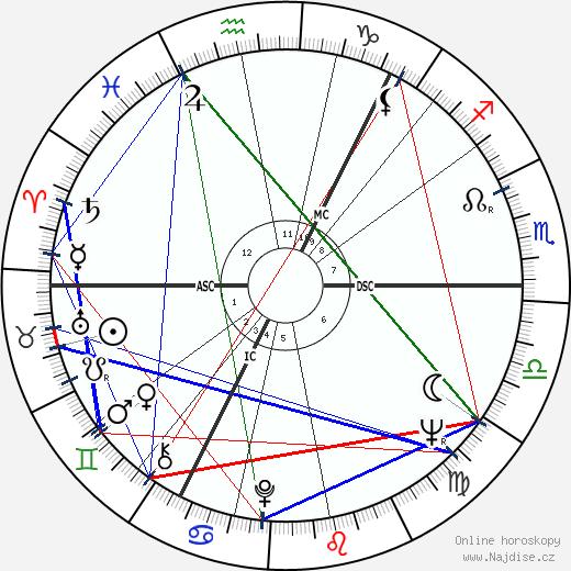 Juha Vainio wikipedie wiki 2019, 2020 horoskop