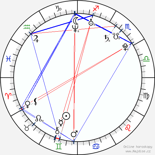 Juhamatti Aaltonen wikipedie wiki 2017, 2018 horoskop