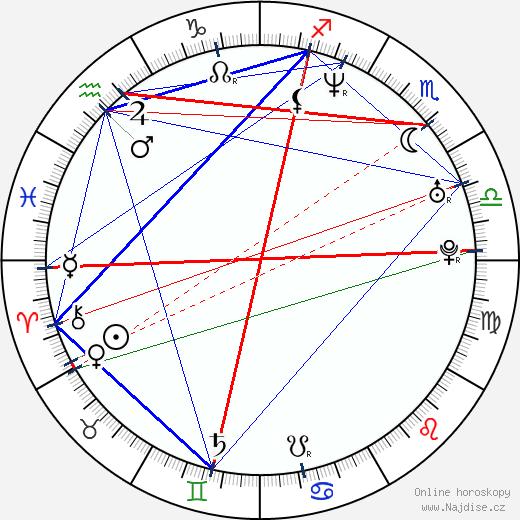 Juhan Ulfsak wikipedie wiki 2018, 2019 horoskop