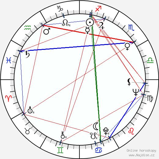 Juhani Aaltonen wikipedie wiki 2018, 2019 horoskop