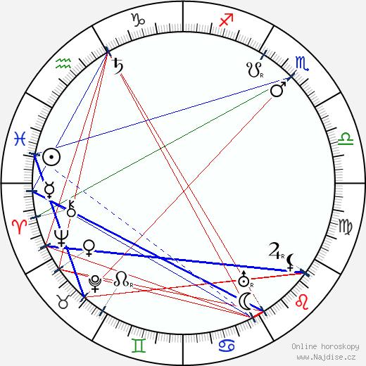 Juho Rissanen wikipedie wiki 2018, 2019 horoskop