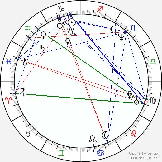 Jukari Óšima wikipedie wiki 2018, 2019 horoskop