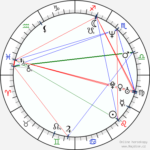 Juki Kadžiura wikipedie wiki 2018, 2019 horoskop