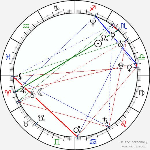 Juki Učida wikipedie wiki 2019, 2020 horoskop