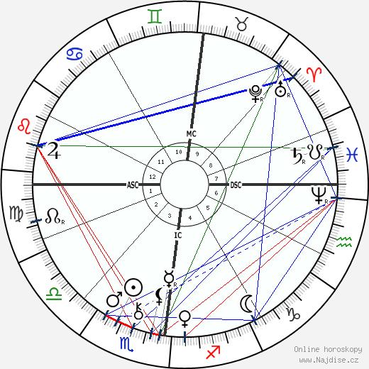 Jules Bastien-Lepage wikipedie wiki 2020, 2021 horoskop