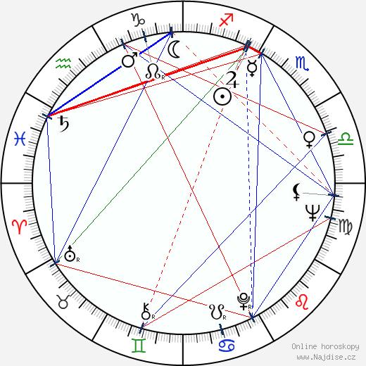 Juli Reding wikipedie wiki 2019, 2020 horoskop