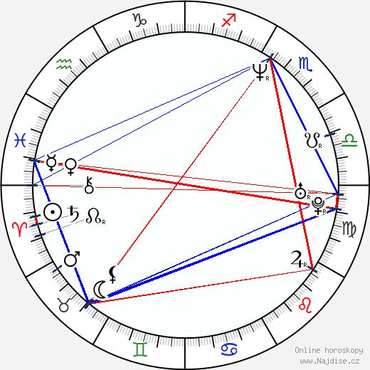Julia Boutros wikipedie wiki 2018, 2019 horoskop