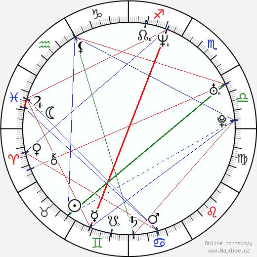 Julia Davis wikipedie wiki 2017, 2018 horoskop
